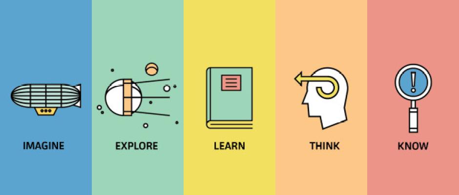Aprendizagem Baseada em Projetos com Trello e Project Lead The Way